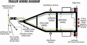 How To Wire Trailer Lights U2014 Wiring Instructions 2018 Wiring Diagram