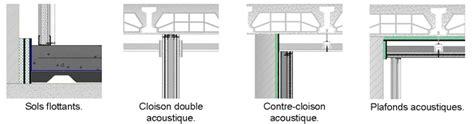 materiaux pour isolation phonique des plafonds mat 233 riaux d isolation acoustique pour sols murs et plafonds