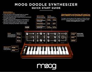How To Play 39Take On Me39 On The Moog Google Doodle