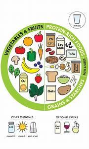 The Vegan For Life Food Guide  U2013 The Vegan Rd
