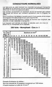Section De Cable électrique : comment choisir la section d un cable electrique triphase ~ Dailycaller-alerts.com Idées de Décoration