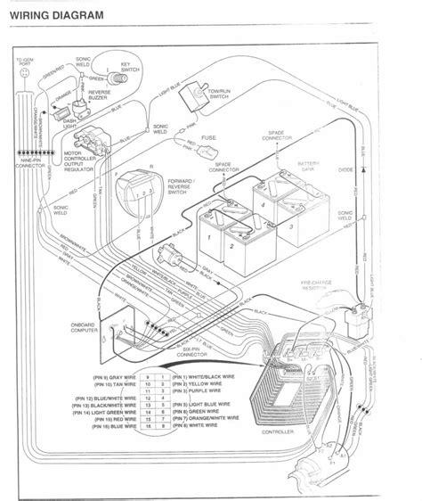 Golf Cart Parts Diagram Automotive