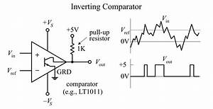 Basic Comparator Question
