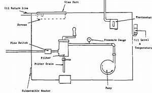 Crusher Lubrication System Operation  U0026 Maintenance