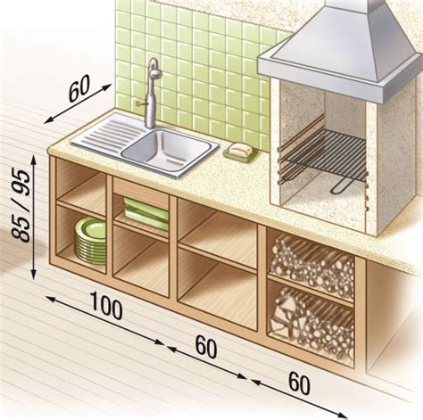 cuisine de plein air quel espace pour un salon de jardin ou une cuisine de