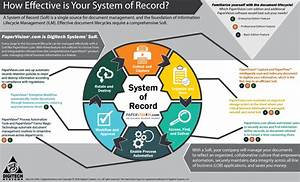System Of Record And The Information Lifecycle
