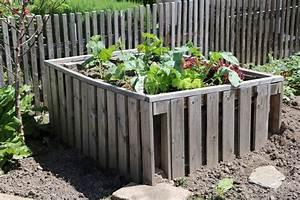 Hochbeet Bepflanzen Im 1 Jahr : hochbeet bepflanzen im 1 jahr plan f r einsteiger mit pflanz tipps ~ Frokenaadalensverden.com Haus und Dekorationen