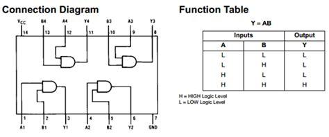 DM7408 - Fairchild Semiconductor Hoja de datos - DataSheetBank