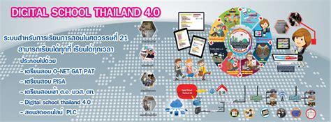 Digital School Thailand 40