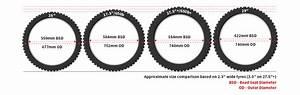 Mountain Bike Tyre Guide Tredz Bikes