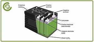 Arab Lead  U2013 Battery Recycling  U2013 Sultanate Of Oman