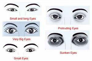 Different Types Of Eye Shapes | www.imgkid.com - The Image ...