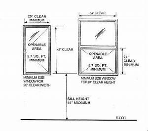 What you need to know about egress window requirements for Bathroom window height from floor