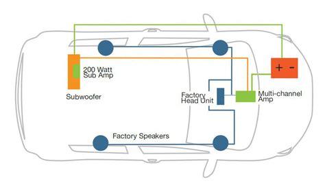 2013 Chevy Cruze Radio Wiring Diagram by Kicker Ff3so12sa System Upgrade
