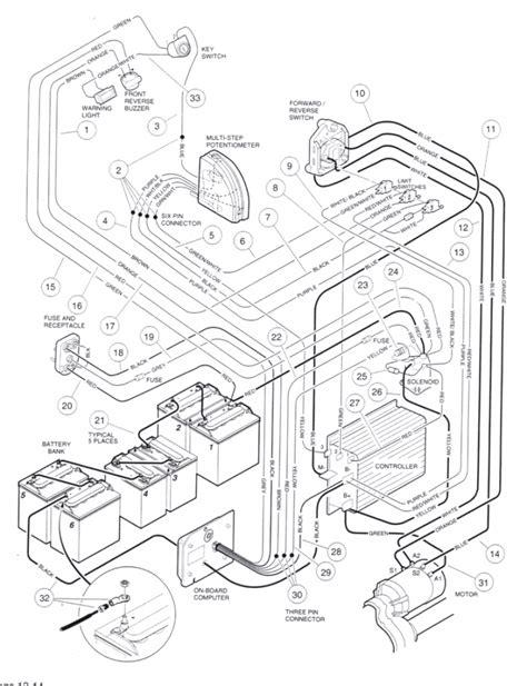 Wiring Diagrams For Club Car Golf Cart The
