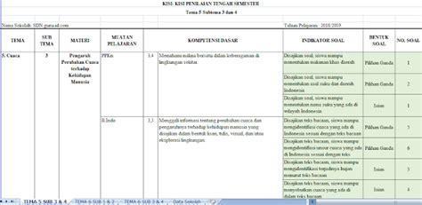 Berikut ini adalah file tentang kunci jawaban tts indonesia 2021 2022 2023 yang bisa bapak/ibu unduh secara gratis dengan menekan tombol download pada tautan link di bawah ini. Kisi Kisi Soal Pat Dan Kunci Jawaban - Guru Ilmu Sosial