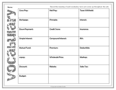 personal finance high school worksheets personal