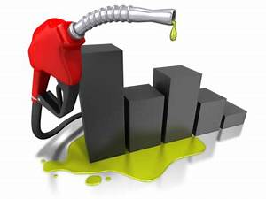 Fuel Price-Royale Energy Group
