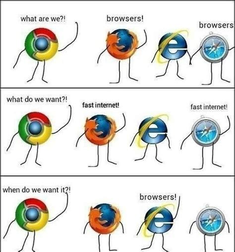 Ie Meme - internet explorer jokes m mk anouti