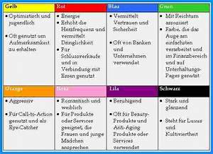 Wirkung Von Farben In Räumen : wirkung von farben business template ~ Lizthompson.info Haus und Dekorationen