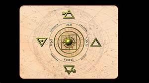 Ancient Greek Water Symbols | www.pixshark.com - Images ...