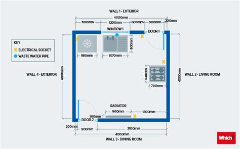 Restaurant Kitchen Measurements by Kitchen Planning Which