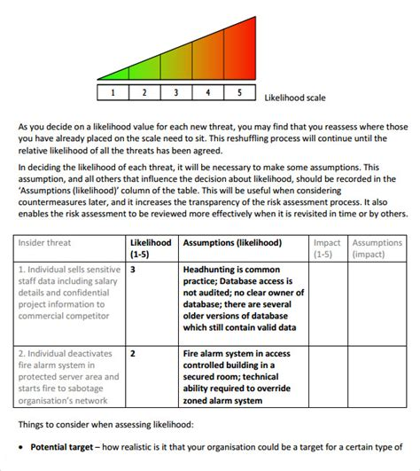 security risk assessment template security risk ysis template