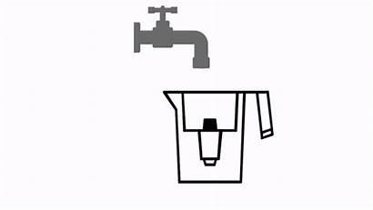Water Culligan Test Why