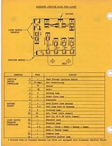 1955 Chevy Fuse Box