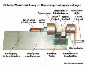 Anker Selber Bauen : hercules mk2 bremslichtanker forum der hercules ig e v ~ Orissabook.com Haus und Dekorationen