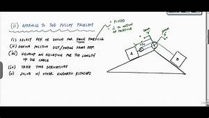 Absolute Dependent Motion Pulley Problems