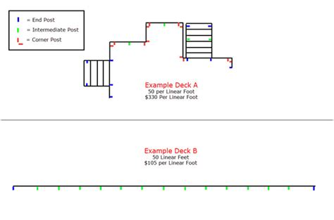 railing cost per linear foot cable deck railing cost per linear foot american hwy