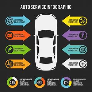 Auto Mechanic Car Service Infographic Template With Charts
