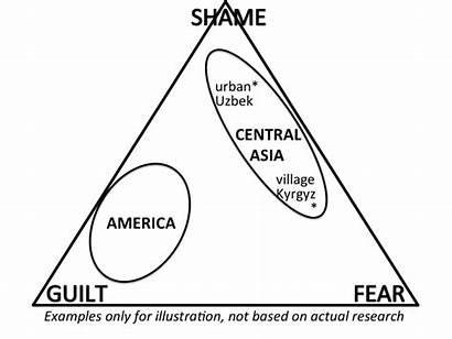 Shame Guilt Fear Cultures Worldview Cultural Understanding