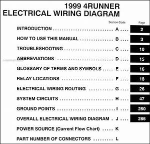 Chiltons Manual Free 95 Seville Audio Wiring Diagram 26061 Netsonda Es