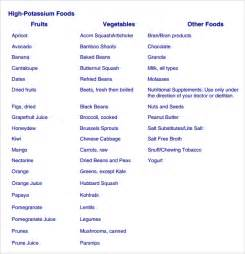 High Potassium Foods List Chart