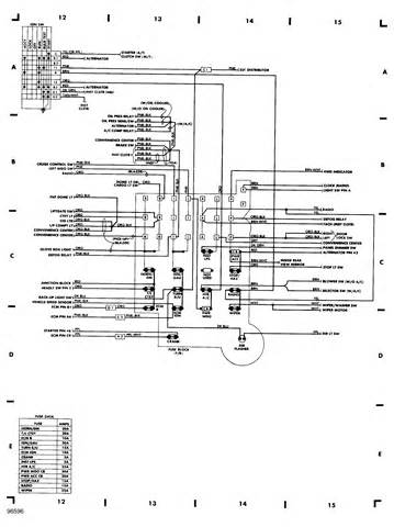 similiar chevy ignition switch diagram keywords chevy ignition switch wiring diagram ignition system wiring