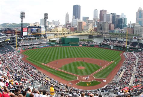 major league baseball stadiums   ranked reviewed