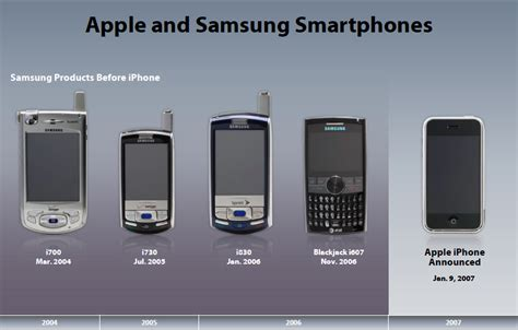 samsung iphone apple s that samsung copied the iphone and in