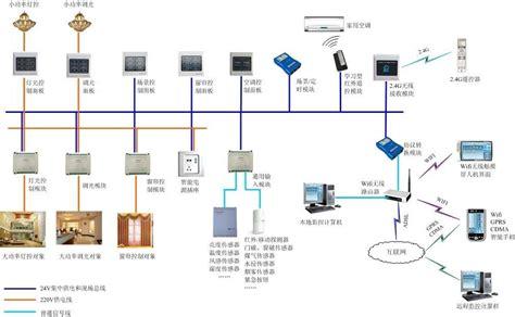 lighting system in building building lighting systems lighting ideas