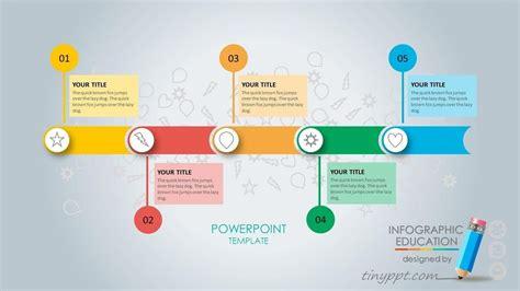 flowchart  powerpoint  process