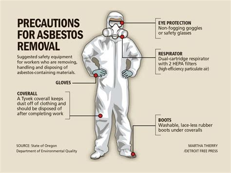 deadly asbestos workers put  jeopardy  state wont