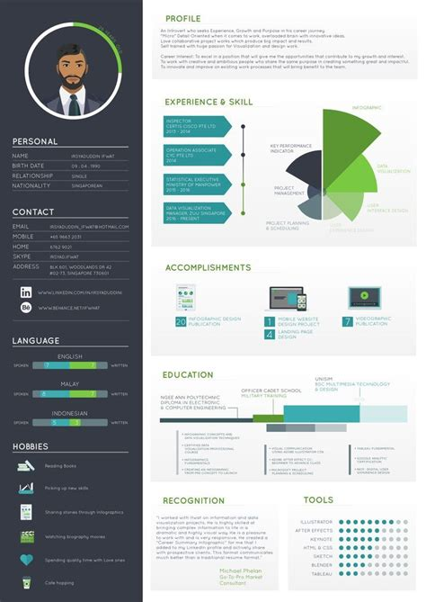 Visual Resume Templates Free by Professional Cv Template Bundle Cv Package With Cover