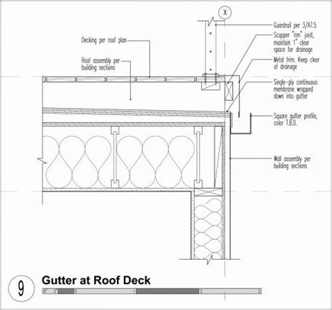 Modern Gutters & Downspouts  A  D E T A I L S