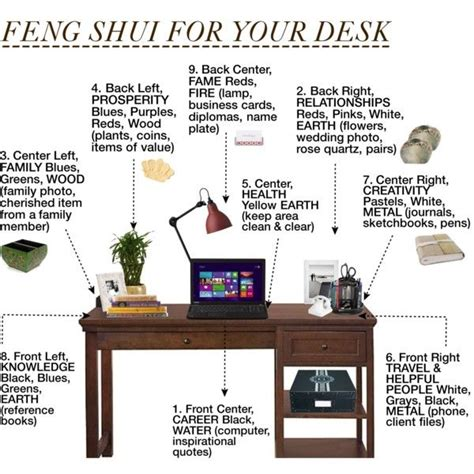 feng shui bureau feng shui your desk illustration of feng shui