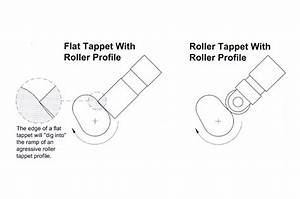 Roller Vs  Flat Tappet Cams  Which Is Better For Your Chevy