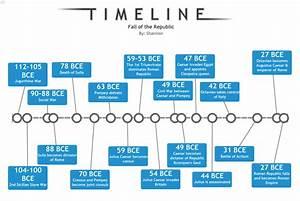 Roman Republic Timeline | www.imgkid.com - The Image Kid ...