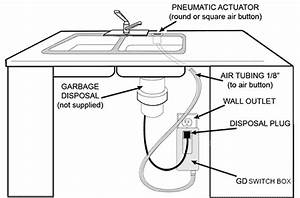 How To Wire A Garbage Disposal Switch