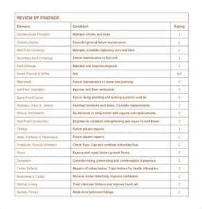 Land Survey Report Template by Survey Report Template 8 Free Word Pdf Documents