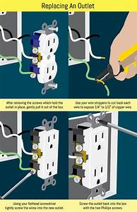 17 Best Images About Electrical Wiring On Pinterest